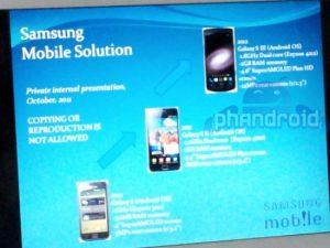 ¿Especificaciones filtradas del Samsung Galaxy S III?