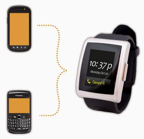 relojes inteligentes-1