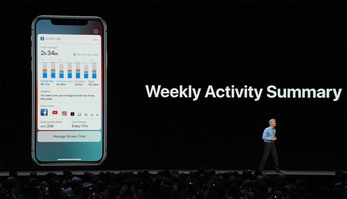 Cómo establecer límites de aplicaciones con Screen Time para iPhone y iPad: informe resumido