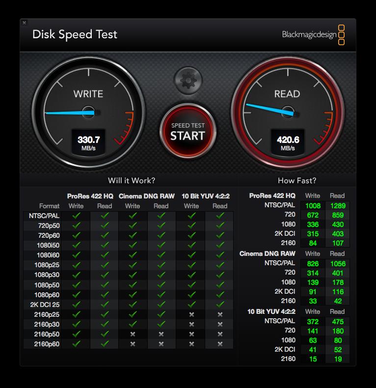 Cómo probar la velocidad de una Mac: Prueba de velocidad de disco BlackMagic