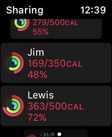 Cómo compartir datos de actividad de Apple Watch: pantalla compartida