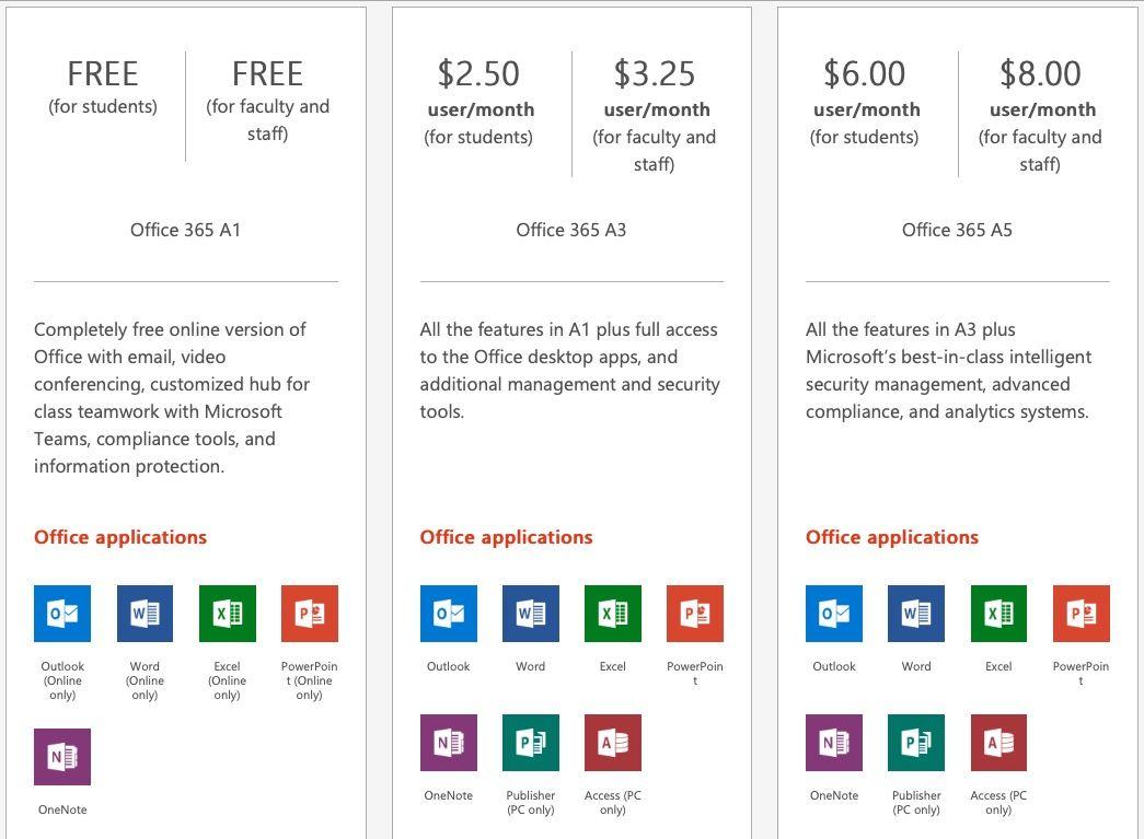Opciones de Office para iPad