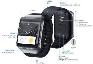 Samsung Gear Live: el reloj inteligente Android Wear de Samsung lanzado en Google I / O