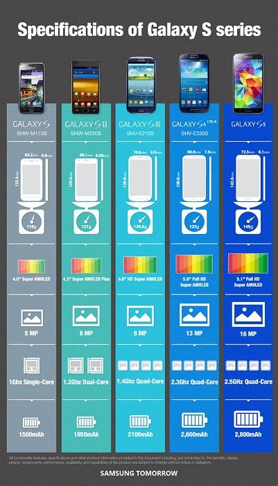 Samsung-Galaxy-S5-Octa-core-Exynos-1