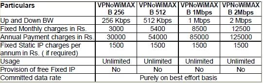 bsnl-vpn-over-wimax-2