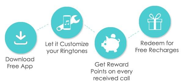 Cómo-recibir-pagos-por-llamadas-entrantes-Android-Guide-2-1