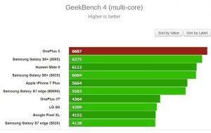 Superficies OnePlus 5 en los puntos de referencia;  Golpea el Galaxy S8 + para establecer un nuevo récord