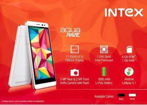 Intex lanza los teléfonos inteligentes Aqua Wing y Aqua Raze 4G por ₹ 4599 y ₹ 5199 respectivamente en India