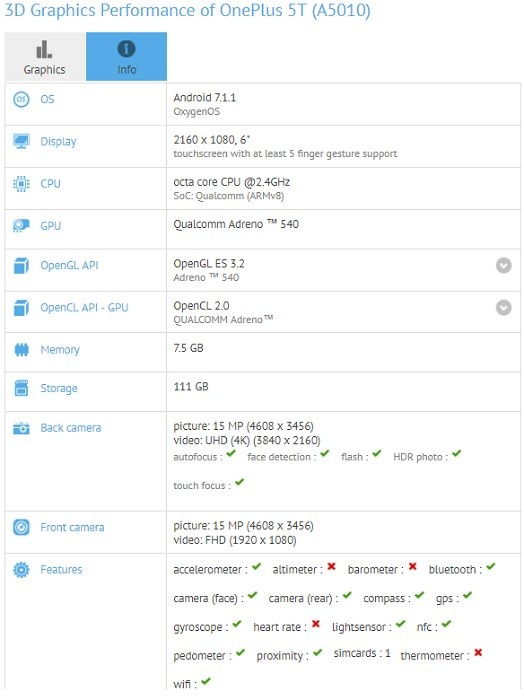 oneplus-5t-a5010-8-gb-gfxbench