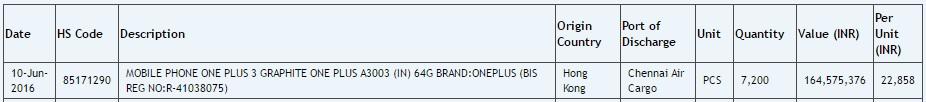 oneplus-3-7200-unidades-importadas-india-zauba-listado