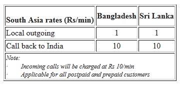 airtel-rate-srilanka-bangla