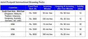 Airtel lanza ofertas especiales de verano para roaming internacional