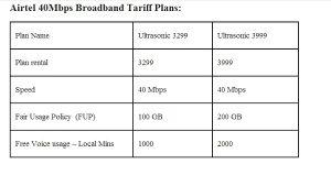 Airtel lanza servicio de banda ancha de 40 Mbps en Hyderabad