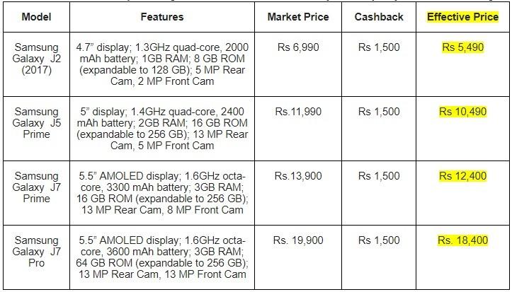 airtel-samsung-cashback-offer-smartphones