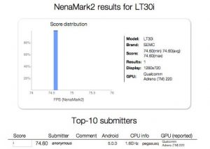 Android 5.0 Key Lime Pie visto ejecutándose en el LT30i de Sony en los resultados de referencia