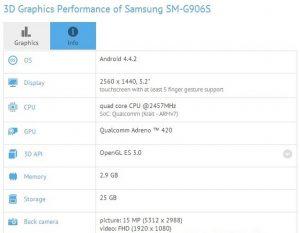 Aparecen las especificaciones del Samsung G906S, pantalla QHD y Snapdragon 805