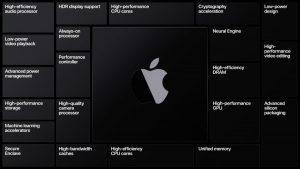 Apple abandona Intel para usar su propio chipset en futuros dispositivos Mac