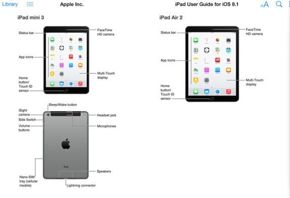 apple-ipad-mini-3-fuga
