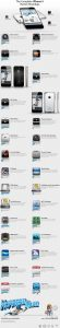 Apple iPhone 5 Especulaciones y más