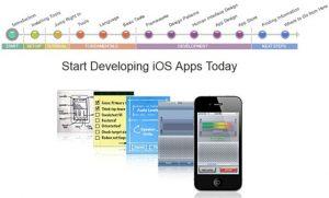 Apple lanza una guía para crear aplicaciones iOS