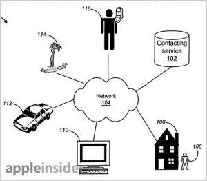 Apple obtuvo una nueva patente que le permite decidir si llamar o enviar un mensaje de texto