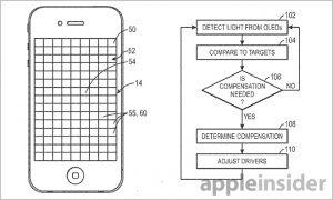 Apple patenta tecnología OLED con sensores de detección de luz