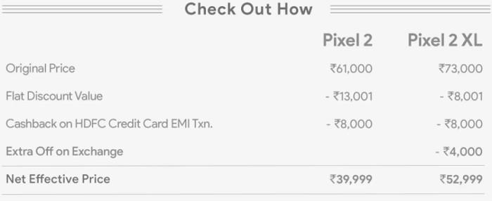 oferta de google-pixel-2-xl-rs-52999-flipkart