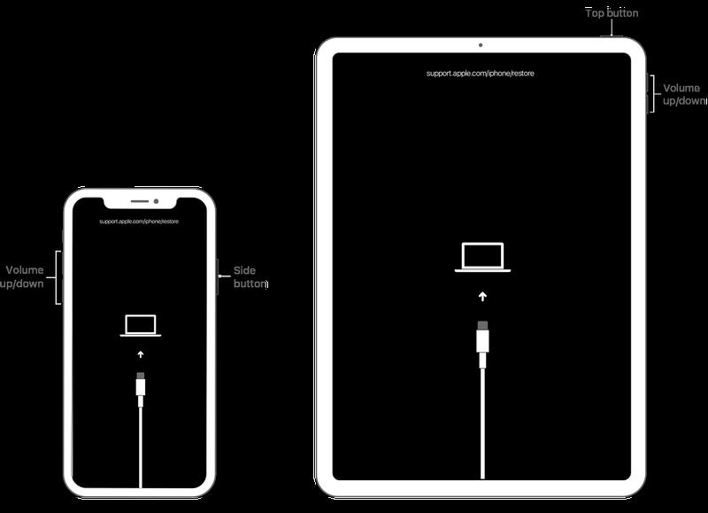 Cómo arreglar 'iPhone está deshabilitado. Conectarse a los errores de iTunes: conectarse a Mac