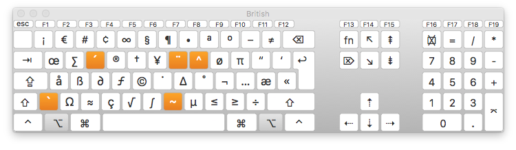 Atajos de teclado de Mac: tecla Alt