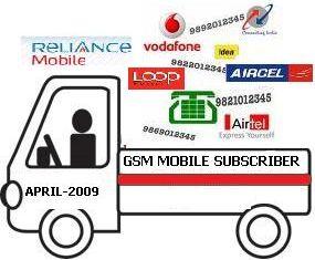 Disminuye la cantidad de suscriptores GSM; India suma 8,9 millones de usuarios móviles GSM en abril