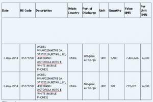 Dual SIM Moto E valorado en Rs.  6330 mientras se importa en la India