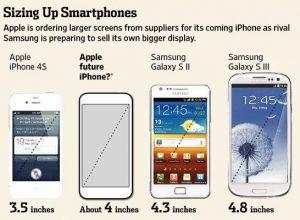 El iPhone de próxima generación vendrá con una pantalla de 4 pulgadas, la producción comienza en junio