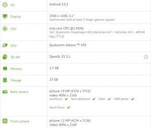 El listado de referencia de HTC Butterfly 3 revela sus especificaciones