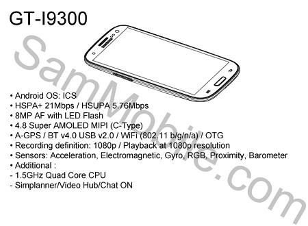 Samsung-GT-I9300-Manual-del-Usuario-1