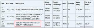 El prototipo de Google Nexus 8 aparece en la lista de importaciones indias