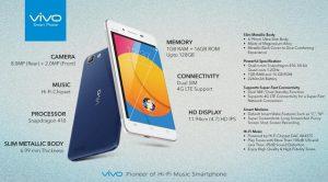 El teléfono inteligente Android Vivo Y27L económico 4G se lanzó en India por Rs.  12980