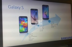 Especificaciones del Samsung Galaxy S7 reveladas en una presentación de la empresa filtrada