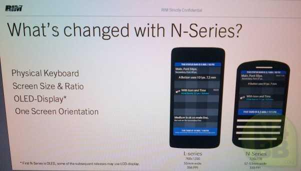 Filtración de detalles de BlackBerry 10 L-Series (All-Touch) y N-Series (QWERTY)