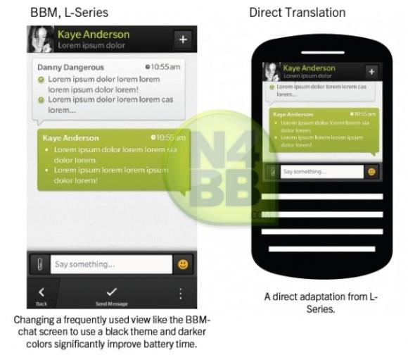 Fugas de BlackBerry Messenger para BB 10 OS