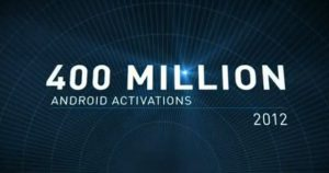 Google I / O: estadísticas interesantes de Android y Google Play