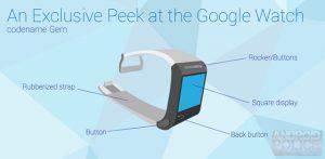 Google Smartwatch fabricado por Motorola filtrado [Report]