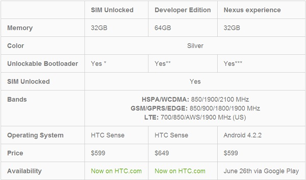 htc-one-nexus1