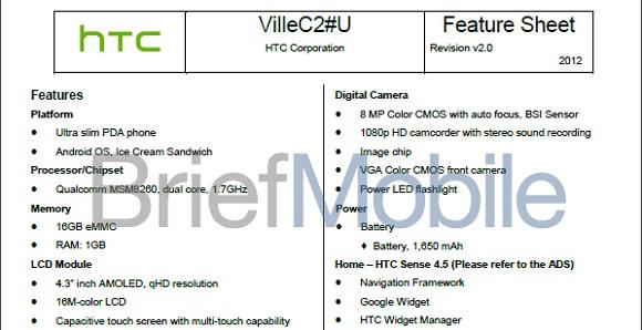 HTC-Ville-C-Especificaciones-Fuga