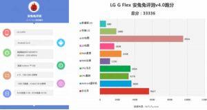 LG G Flex con procesador Snapdragon 800 puntúa 33336 en Benchmarks