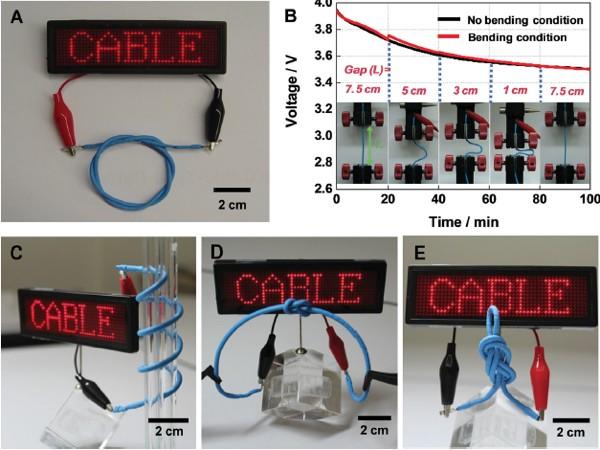 batería-cable-lg-chem