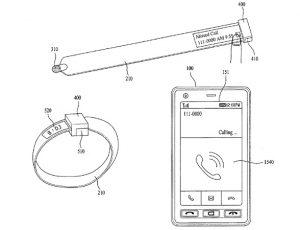LG patenta smartwatch - dispositivo híbrido stylus