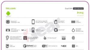 La caja de venta al por menor del HTC U 11 revela las especificaciones del teléfono inteligente insignia