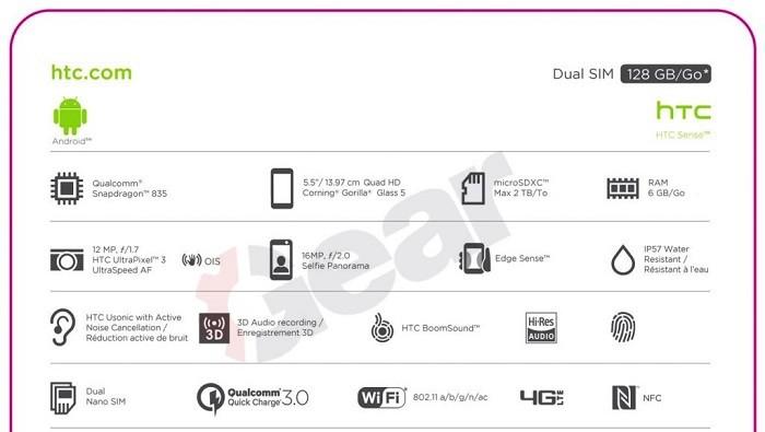 HTC-U-11-Especificaciones-filtradas