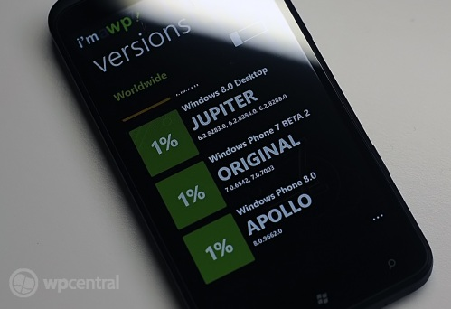 WP8-Iam-WP7-App-WPCentral