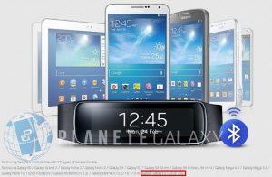 La gama Samsung Galaxy Tab 4 con tabletas de 7, 8 y 10,1 pulgadas supuestamente confirmada